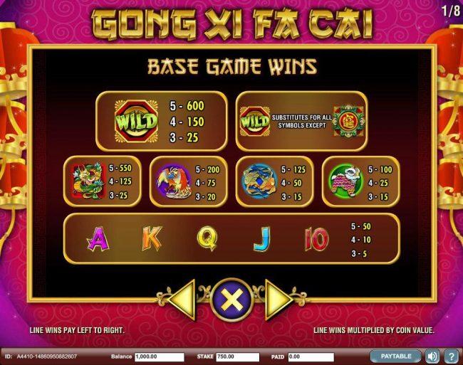 Slot game symbols paytable - Base Game