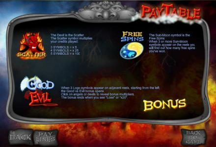 Scatter, Wild, and Bonus feature paytable