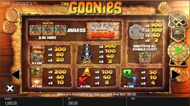The Goonies :: Paytable