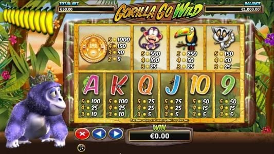 Winzino featuring the Video Slots Gorilla Go Wild with a maximum payout of $5,000