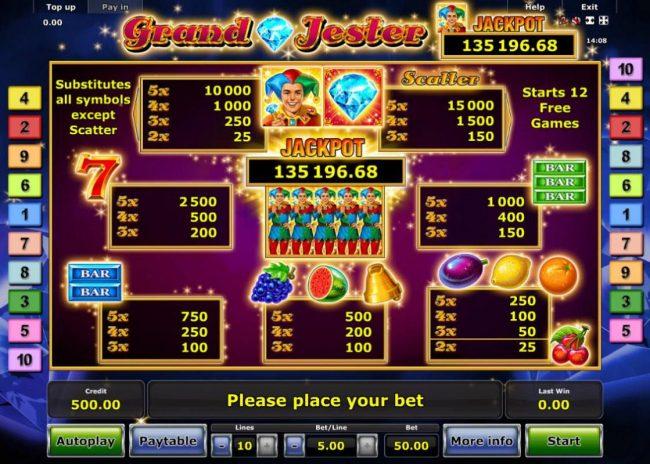Grand Jester :: Slot game symbols paytable.