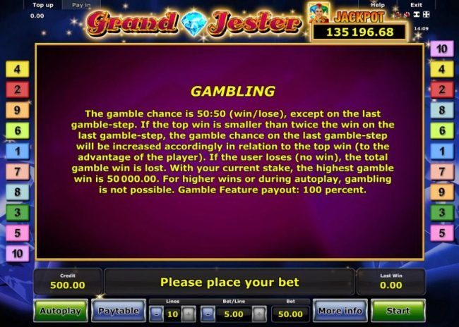 Grand Jester :: Gambling Rules - The gamble chance is 50:50 (win/lose), except on the last gamble-step.