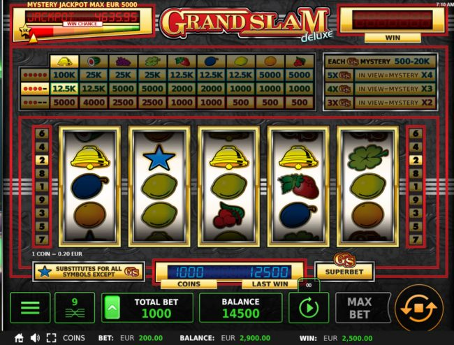 Casumo featuring the Video Slots Grand Slam Deluxe with a maximum payout of $40,400
