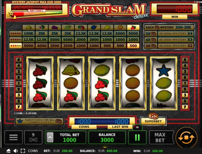 Grand Slam Deluxe :: A winning three of a kind
