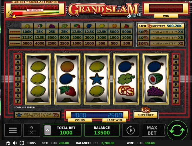 Grand Slam Deluxe :: Scatter Win