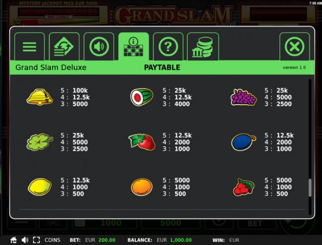 Grand Slam Deluxe :: Paytable