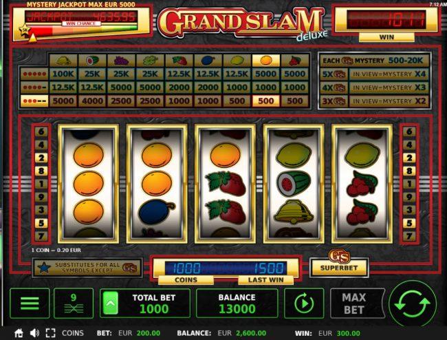 Grand Slam Deluxe :: Multiple winning paylines