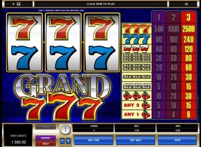 Vegas Winner featuring the Video Slots Grand 7s with a maximum payout of $37,500