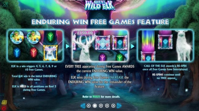 Enduring Win Free Games Feature - Elk in a win triggers 4, 5, 6, 7, 8. 9 or 10 free games