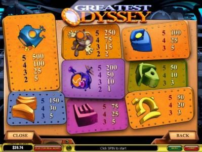 Greatest Odyssey :: High value slot game symbols paytable