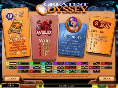 Greatest Odyssey :: Scatter, Wild, and Bonus feature paytable