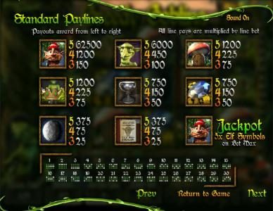Treasure Mile featuring the Video Slots Greedy Goblins with a maximum payout of Jackpot