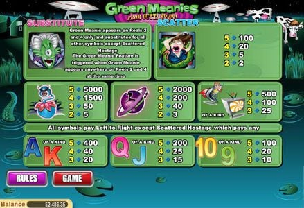 Red Stag featuring the Video Slots Green Meanies with a maximum payout of $50,000