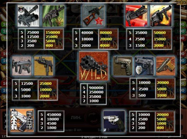 Guns :: Paytable