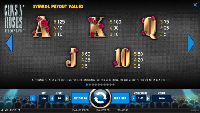 Lord of the Spins featuring the Video Slots Guns N' Roses with a maximum payout of $225,000