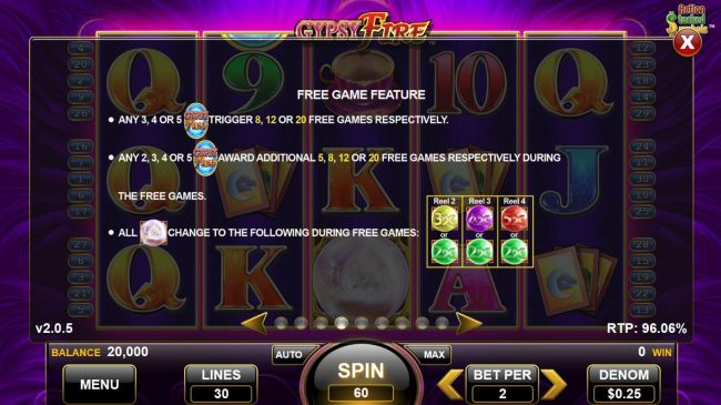 Free Games Bonus Rules - Any 3, 4 or 5 scatter symbols triggers 8, 12 or 20 free spins