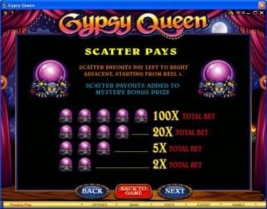 Leo Vegas featuring the Video Slots Gypsy Queen with a maximum payout of $600,000