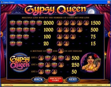 Play slots at Luxury: Luxury featuring the Video Slots Gypsy Queen with a maximum payout of $600,000
