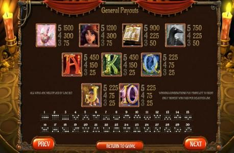 Hello featuring the Video Slots Gypsy Rose with a maximum payout of $2,500
