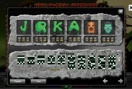 Cosmik featuring the Video Slots Halloween Horrors with a maximum payout of $1,875