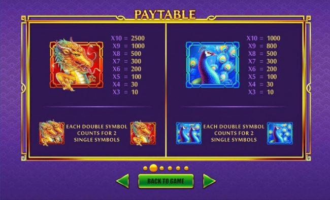 Haoshi Cheng Shuang :: High value slot game symbols paytable.
