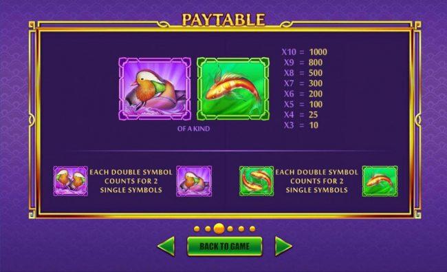Haoshi Cheng Shuang :: Medium Value Slot Game  Symbols Paytable.