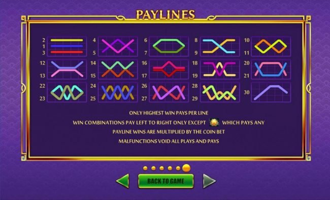 Payline Diagrams 1-30. Only highest win pays per line. Win combinations pay left to right only except scatter which pays any.