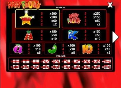 Happy Fruits :: slot game symbols paytable and payline diagrams