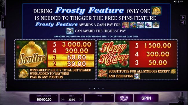 Zet Casino featuring the Video Slots Happy Holidays with a maximum payout of $88,000
