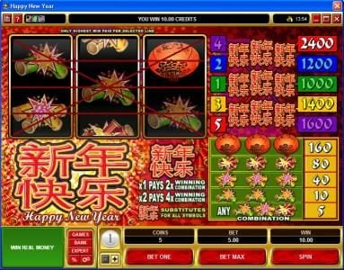 Grand Hotel featuring the Video Slots Happy New Year with a maximum payout of $600,000