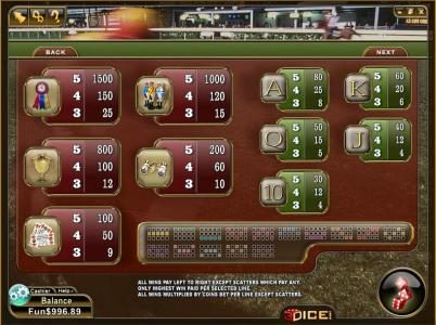 3Dice featuring the Video Slots Happy Valley with a maximum payout of $1,400