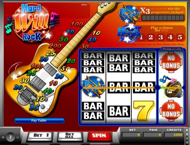 Play slots at JVSpin: JV Spin featuring the Video Slots Hard Will Rock with a maximum payout of Jackpot