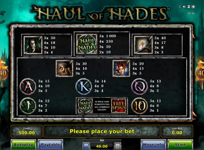 Haul of Hades ::