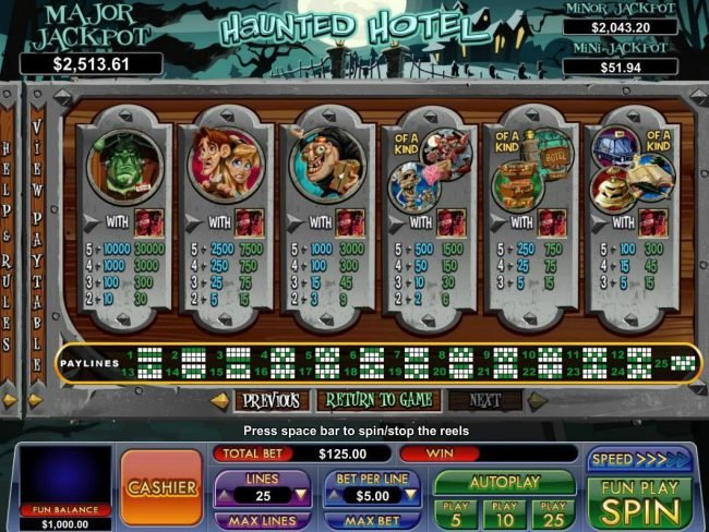 Slot Madness featuring the Video Slots Haunted Hotel with a maximum payout of Jackpot