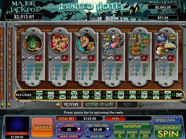 Play slots at BuzzLuck: BuzzLuck featuring the Video Slots Haunted Hotel with a maximum payout of Jackpot