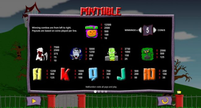 Haunted House :: Slot game symbols paytable