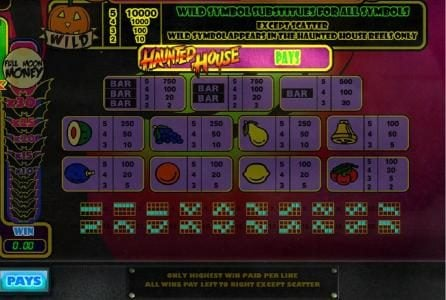 Rose Slots featuring the Video Slots Haunted House with a maximum payout of $100,000