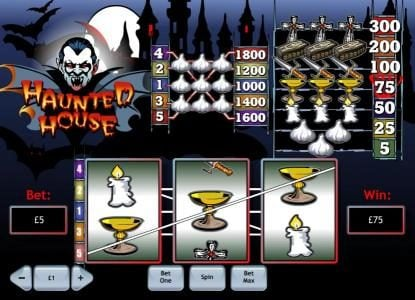 Titanbet.it featuring the Video Slots Haunted House with a maximum payout of $25,000