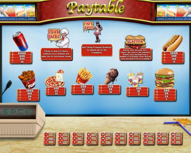 Elegant VIP featuring the Video Slots Haute Cuisine with a maximum payout of $18,000
