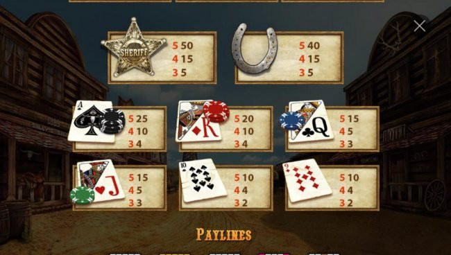 Come On featuring the Video Slots Heart of the Frontier with a maximum payout of $1,500