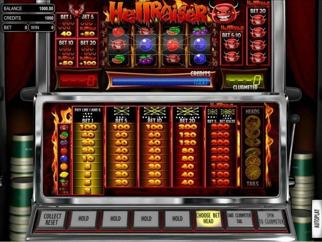 Slots Jackpot featuring the Video Slots Hell Raiser with a maximum payout of $800