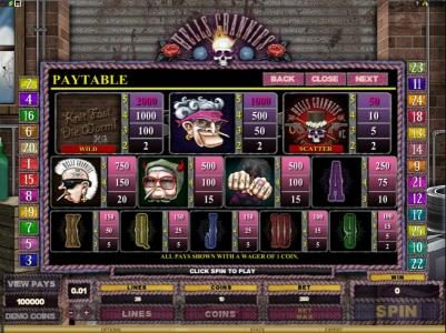 Platinum Play featuring the Video Slots Hells Grannies with a maximum payout of $8,000