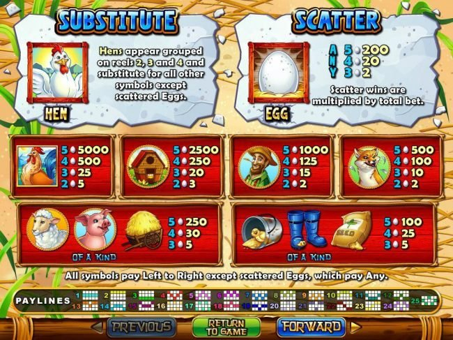 Slot game symbols paytable featuring farm themed icons.