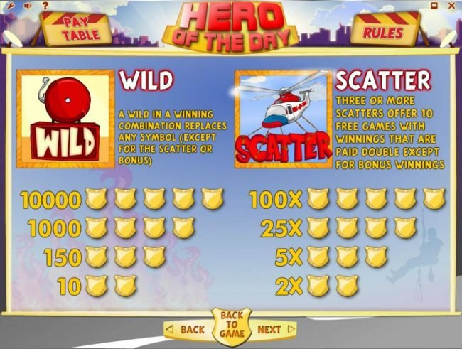 Yoyo featuring the Video Slots Hero of the Day with a maximum payout of $50,000