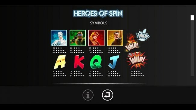 Fun Casino featuring the Video Slots Heroes of Spin with a maximum payout of $4,000