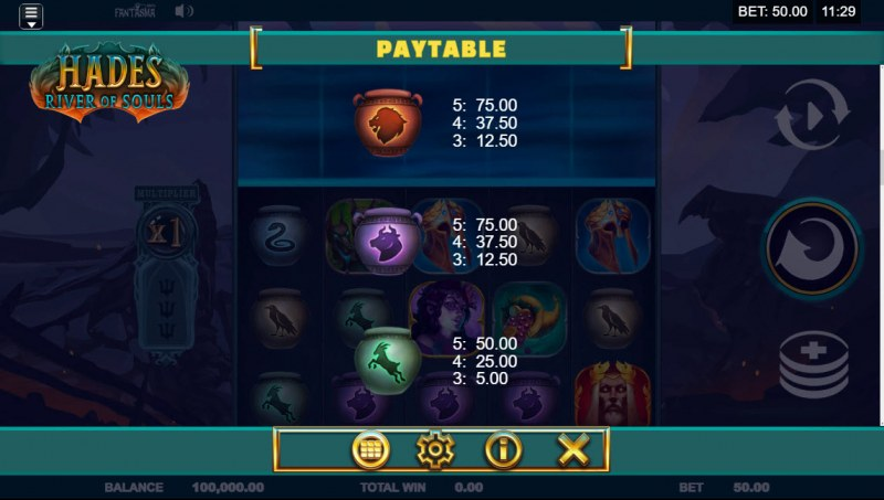 Hades River of Souls :: Paytable - Low Value Symbols