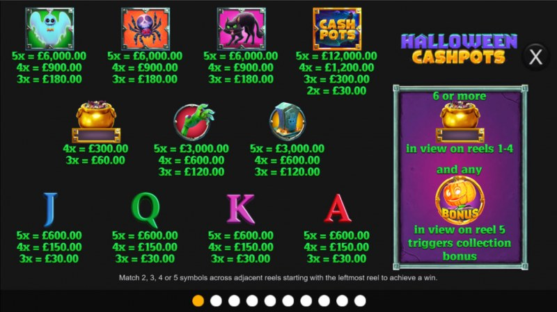 Halloween Cash Pots :: Paytable