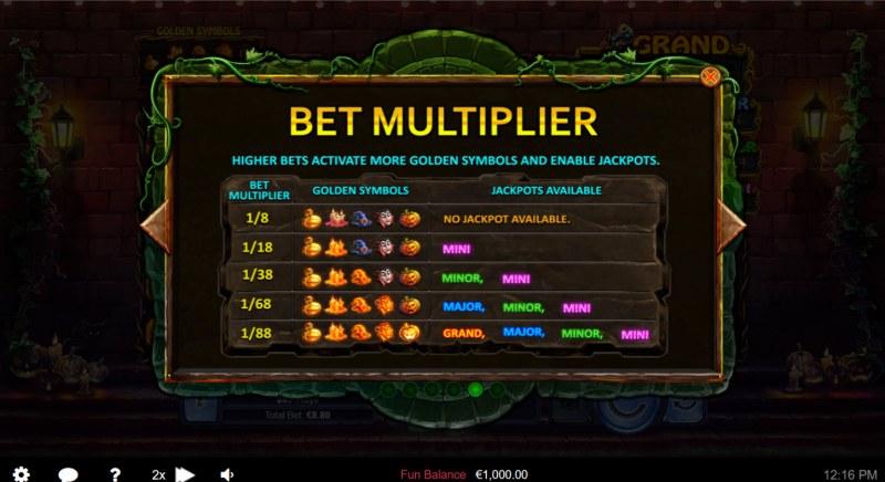 Halloween Treasures :: Bet Multiplier
