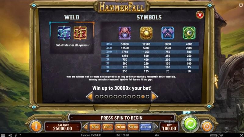Hammer Fall :: Paytable - High Value Symbols