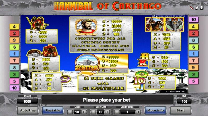 Hannibal of Carthago :: Paytable
